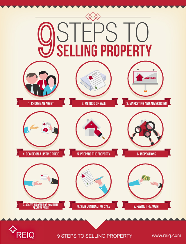 9 STEPS TO SELLING PROPERTY