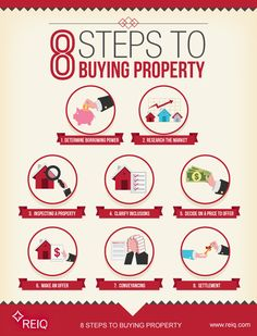8 STEPS TO BUYING PROPERTY